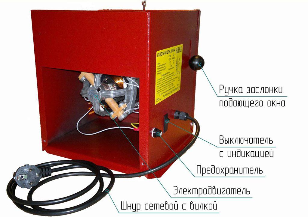 Зернодробилки Нива